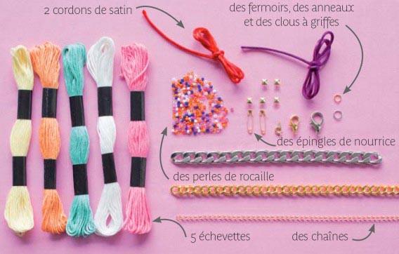 Coffret Bracelets tendance