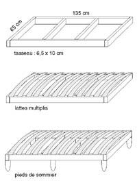 Banquette canap esprit cabane idees creatives et - Fabriquer un canape en bois ...
