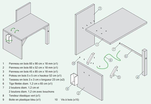 3 id es de bureau fabriquer soi m me esprit cabane idees creatives et ecologiques. Black Bedroom Furniture Sets. Home Design Ideas