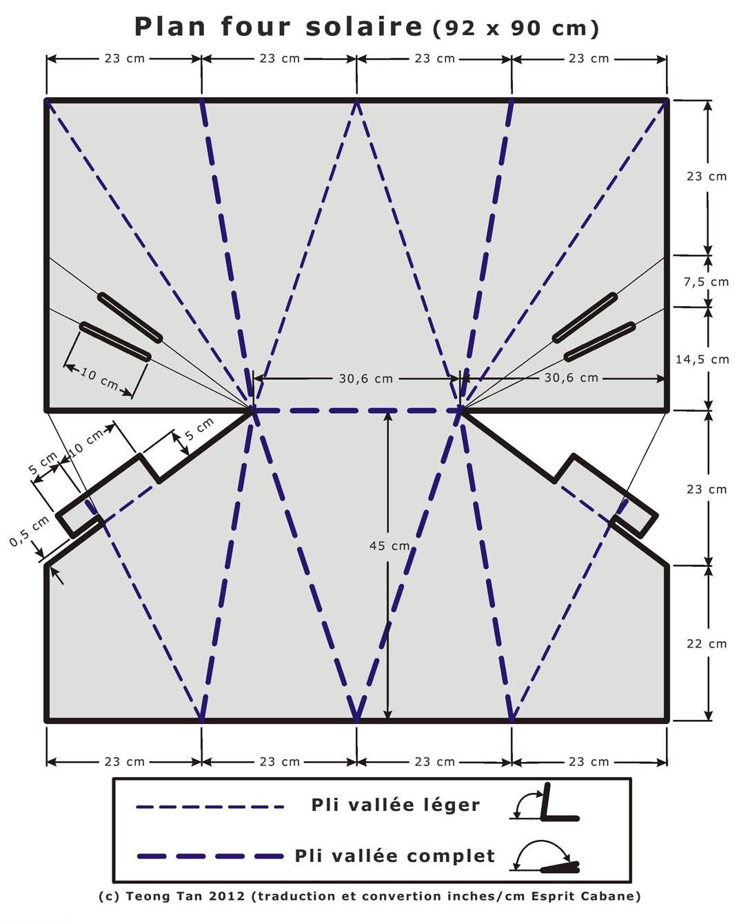 plan four solaire